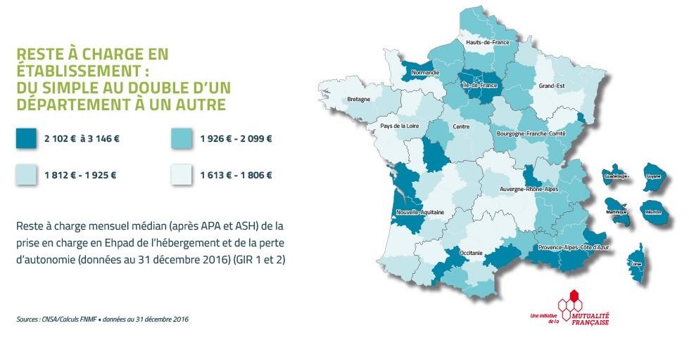 Le reste à charge pour une chambre en Ehpad en France