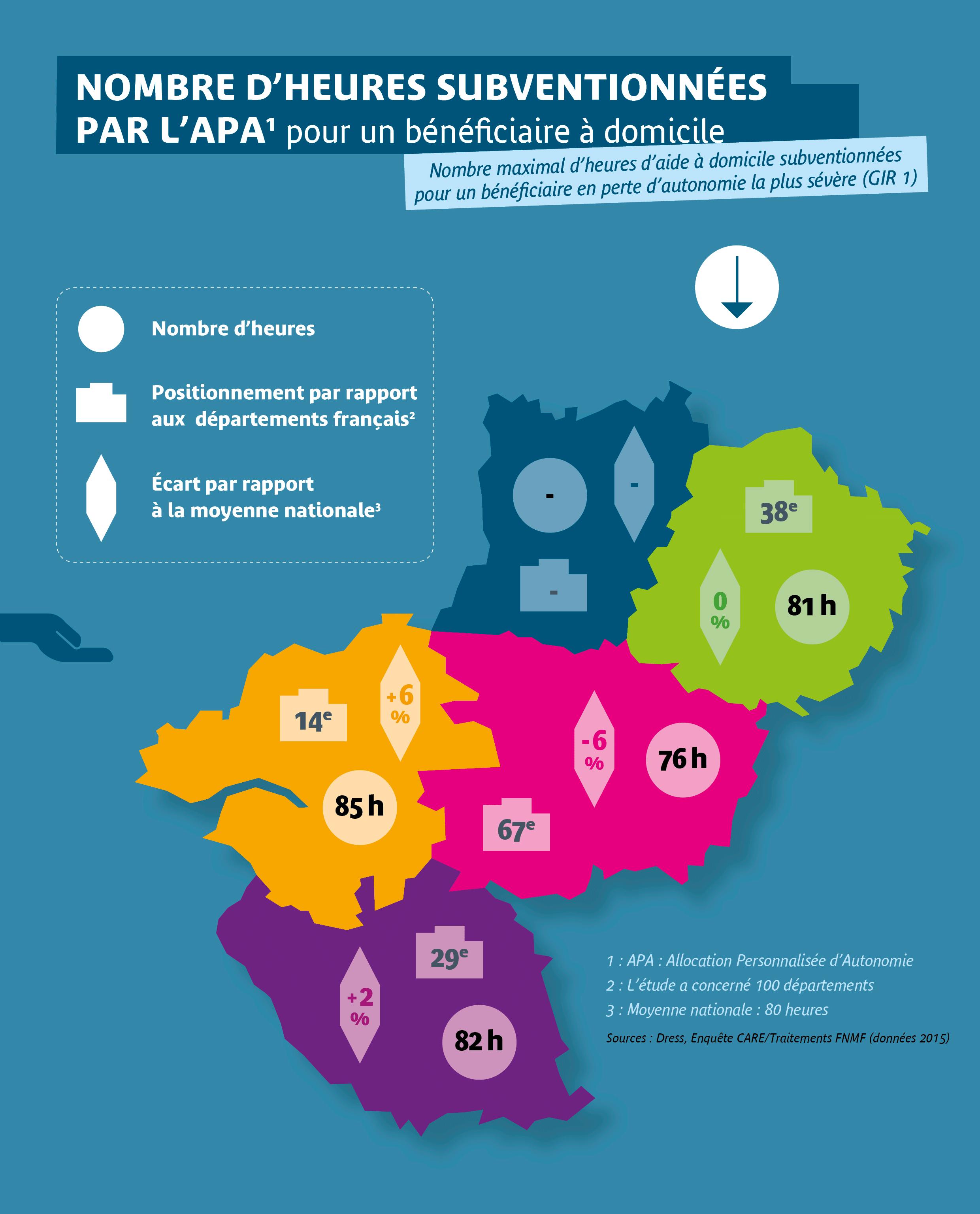 Nombre d'heures subventionnées par l'APA en Pays de la Loire