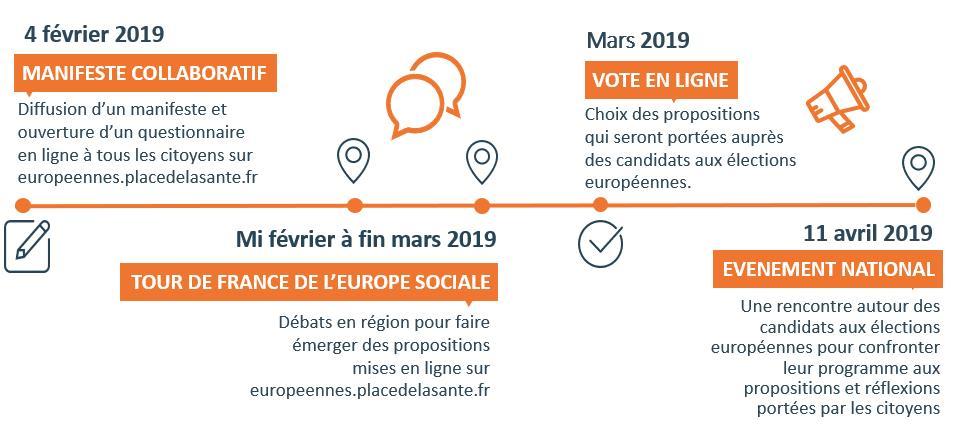 """""""Place de la Santé - Les Européennes"""" en 4 étapes"""