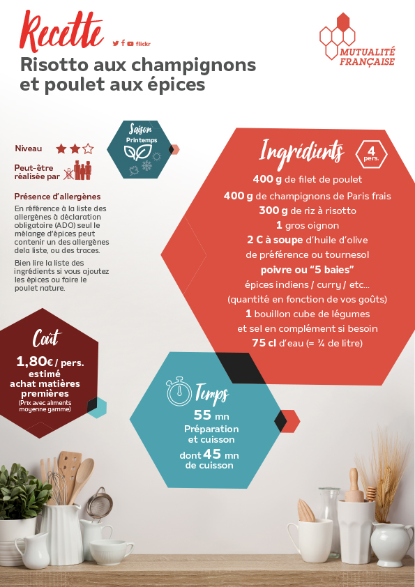 recette risotto champignons page 1